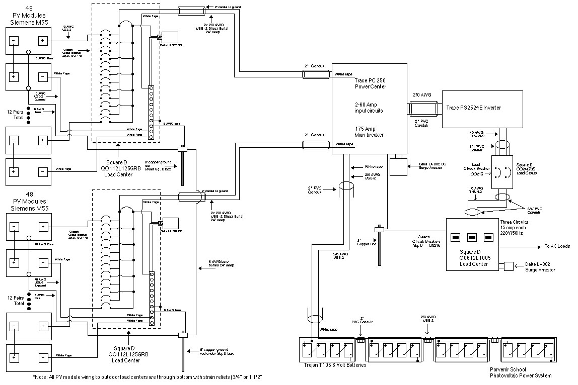 Porvenir School Photovoltaic Power System